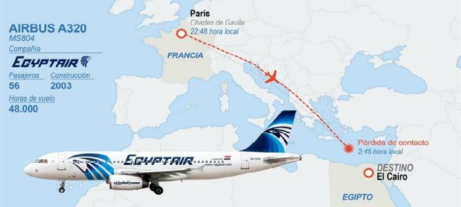 Hollande: 'El avión de Egyptair se ha estrellado y se ha perdido'