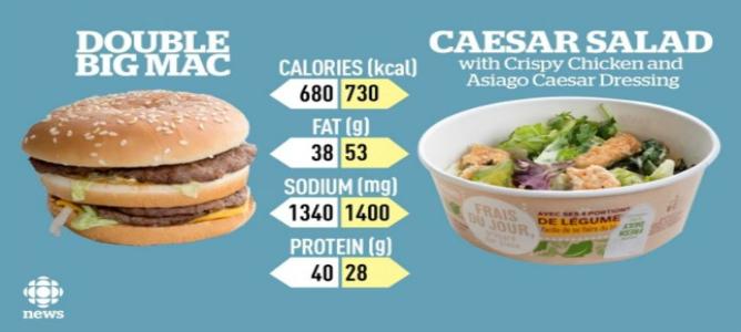 Big mac quantas calorias