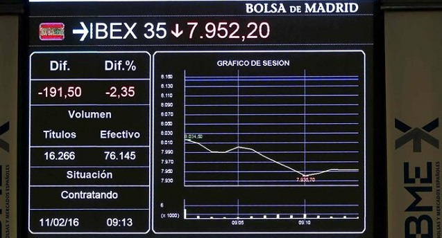 El Ibex 35 se hunde un 4,88% por el temor a una crisis global y la incertidumbre que reina en España