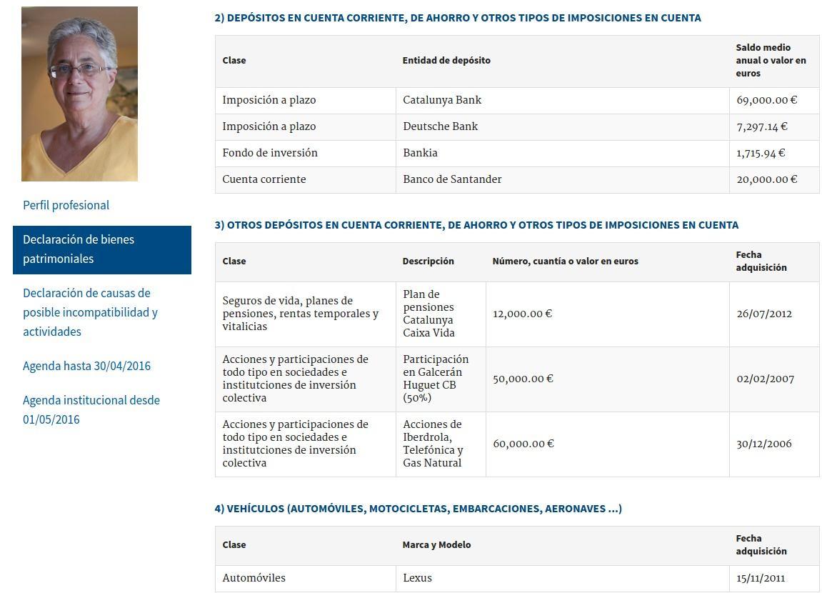 Transparencia Montserrat galcerán