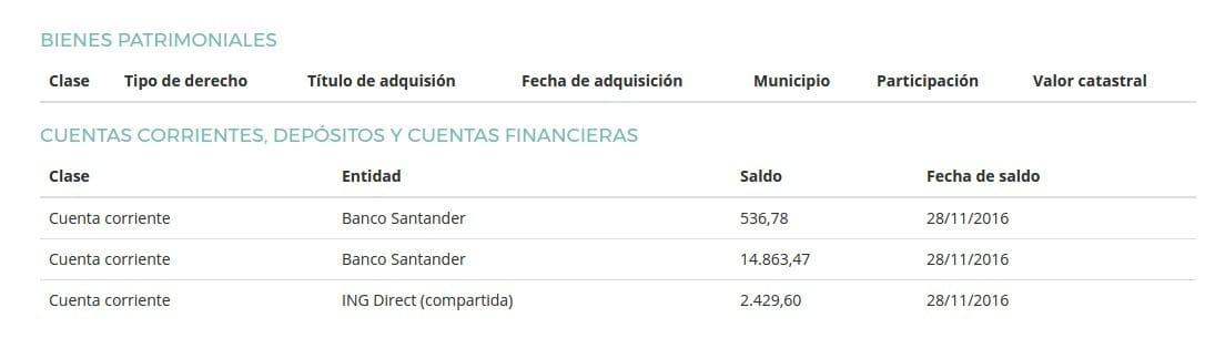 Pablo Iglesias E Irene Montero La Pareja De 141 000 Euros