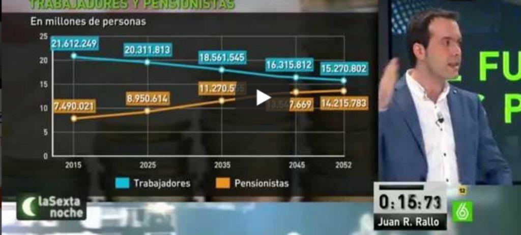 ¿Por qué el sistema de pensiones es insostenible?