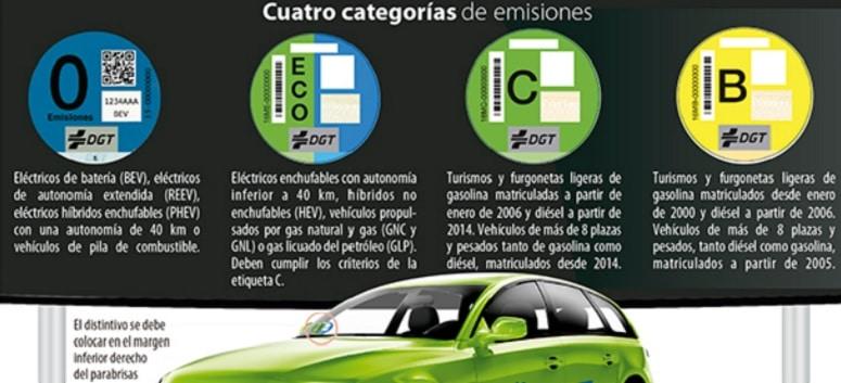 La etiqueta 'ECO' triplica la venta de coches GLP