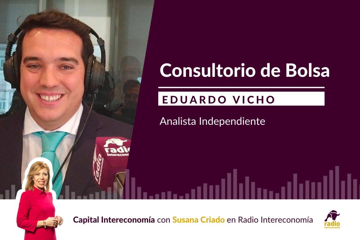 Consultorio de Bolsa con Eduardo Vicho 06/07/2021